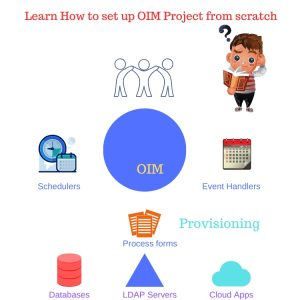 OIM Development Training from scratch