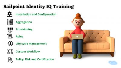 Sailpoint Identity IQ